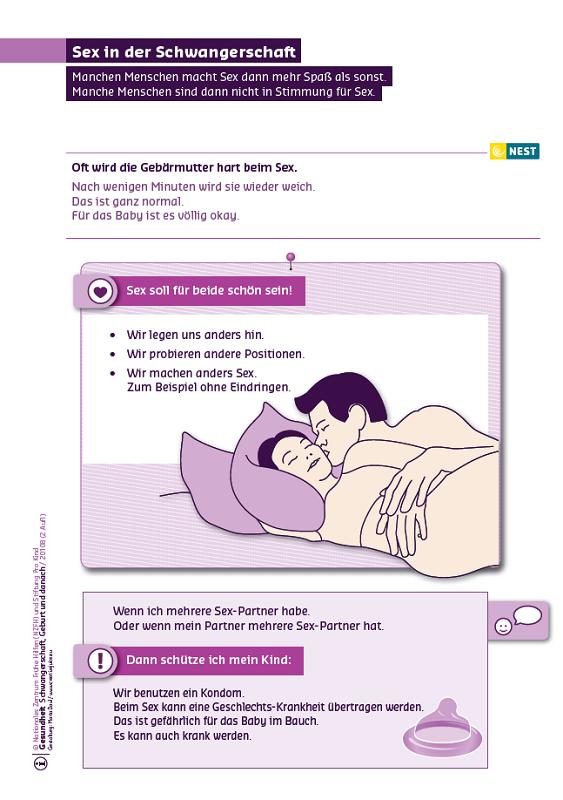 Stellungen schwangerschaft sex Sex in